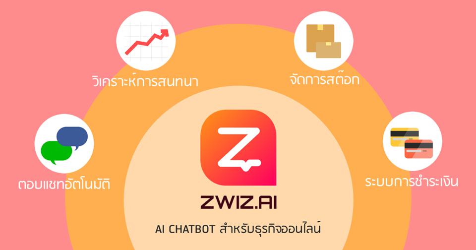 แชทบอท ตอบเม้น ตอบแชทอัตโนมัติ โดย zwiz.ai